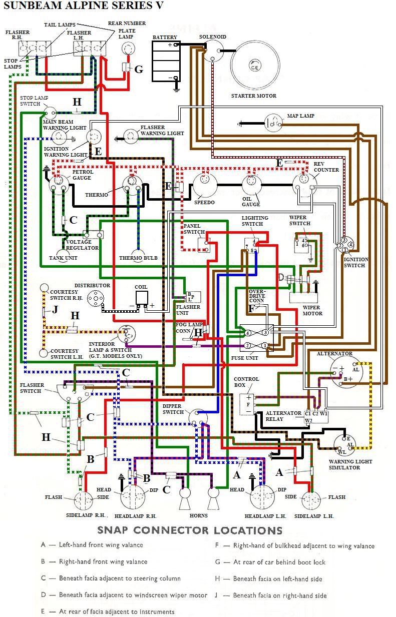 vauxhall wiring diagrams vauxhall wiring diagrams alpinewiringdiagram sv color
